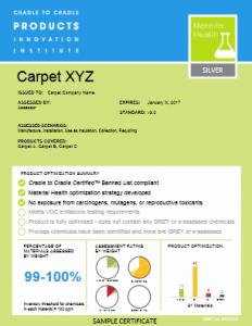 Eksempel på Material Health Certificate