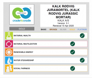 KALK Cradle to Cradle certificering