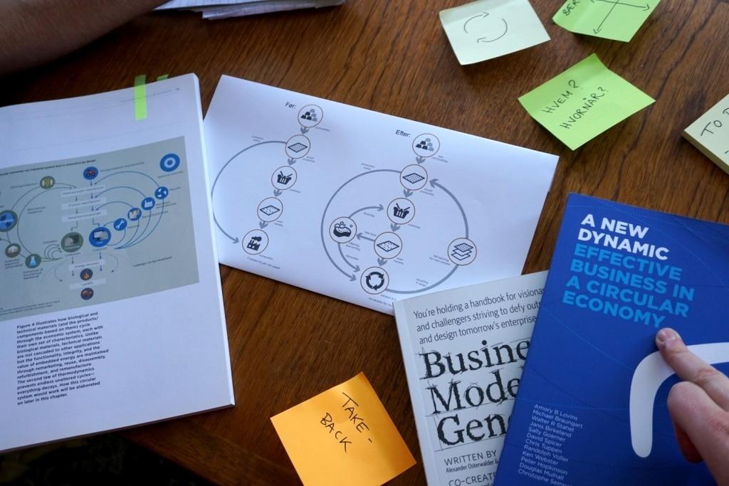 cirkulær økonomi i virksomheder