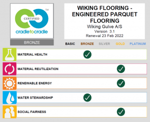 Cradle to Cradle scorecard 2020 for Wiking Gulve